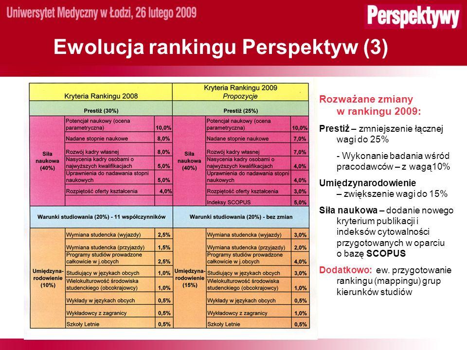 Ewolucja rankingu Perspektyw (3) Rozważane zmiany w rankingu 2009: Prestiż – zmniejszenie łącznej wagi do 25% - Wykonanie badania wśród pracodawców – z wagą10% Umiędzynarodowienie – zwiększenie wagi do 15% Siła naukowa – dodanie nowego kryterium publikacji i indeksów cytowalności przygotowanych w oparciu o bazę SCOPUS Dodatkowo: ew.