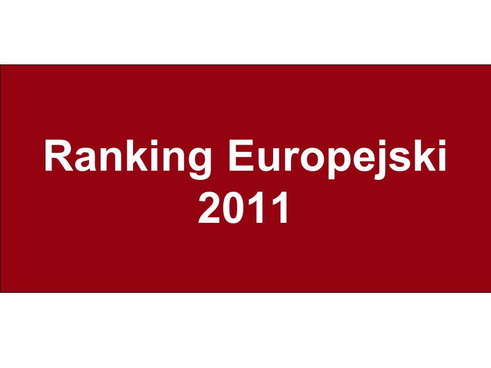 Ranking Europejski 2011