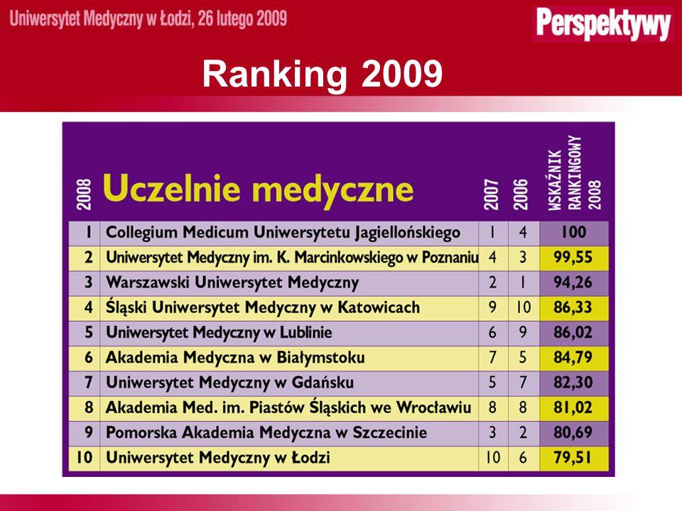 Ranking 2009