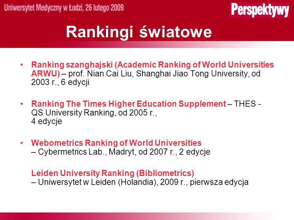 Światowe rankingi szkół wyższych