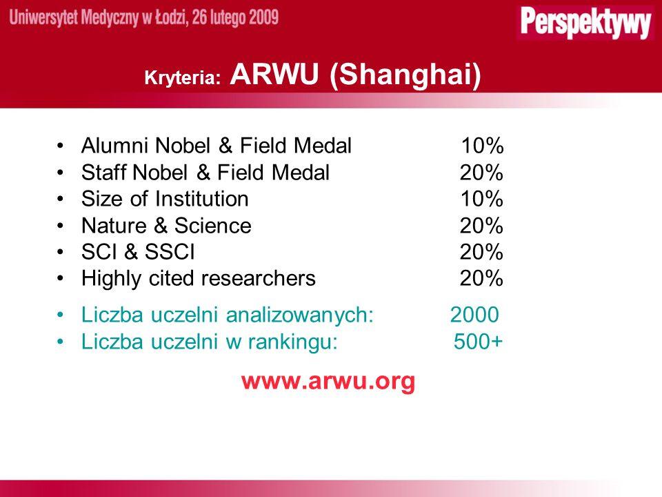 Kryteria: Webometrics Web Size 25% Rich Files12,5% Google Scholar12,5% (Link) Visibility 50% Liczba uczelni analizowanych: 13.000 Liczba uczelni w rankingu: 4000+ www.webometrics.info
