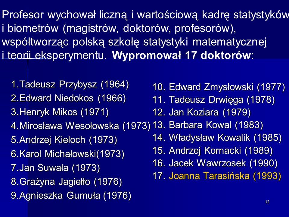 12 1.Tadeusz Przybysz (1964) 2.Edward Niedokos (1966) 3.Henryk Mikos (1971) 4.Mirosława Wesołowska (1973) 5.Andrzej Kieloch (1973) 6.Karol Michałowski