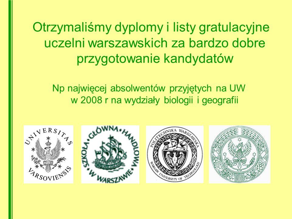 Otrzymaliśmy dyplomy i listy gratulacyjne uczelni warszawskich za bardzo dobre przygotowanie kandydatów Np najwięcej absolwentów przyjętych na UW w 2008 r na wydziały biologii i geografii