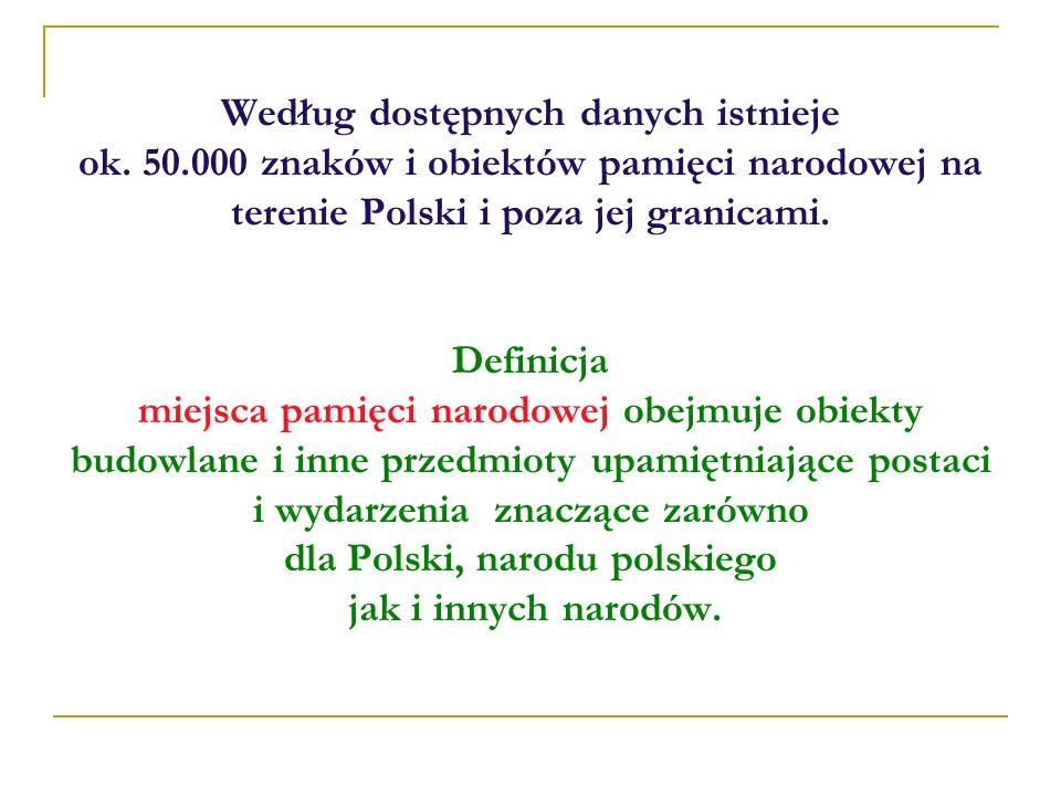 Według dostępnych danych istnieje ok. 50.000 znaków i obiektów pamięci narodowej na terenie Polski i poza jej granicami. Definicja miejsca pamięci nar