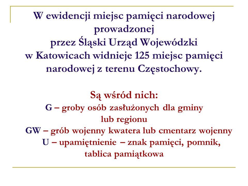 W ewidencji miejsc pamięci narodowej prowadzonej przez Śląski Urząd Wojewódzki w Katowicach widnieje 125 miejsc pamięci narodowej z terenu Częstochowy