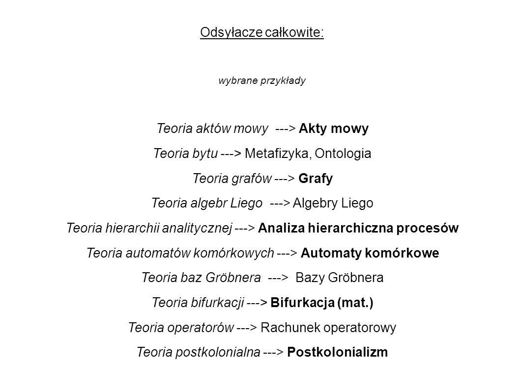 Odsyłacze całkowite: wybrane przykłady Teoria aktów mowy ---> Akty mowy Teoria bytu ---> Metafizyka, Ontologia Teoria grafów ---> Grafy Teoria algebr