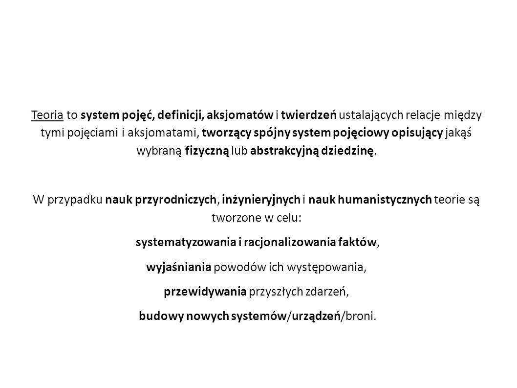 Teoria to system pojęć, definicji, aksjomatów i twierdzeń ustalających relacje między tymi pojęciami i aksjomatami, tworzący spójny system pojęciowy o