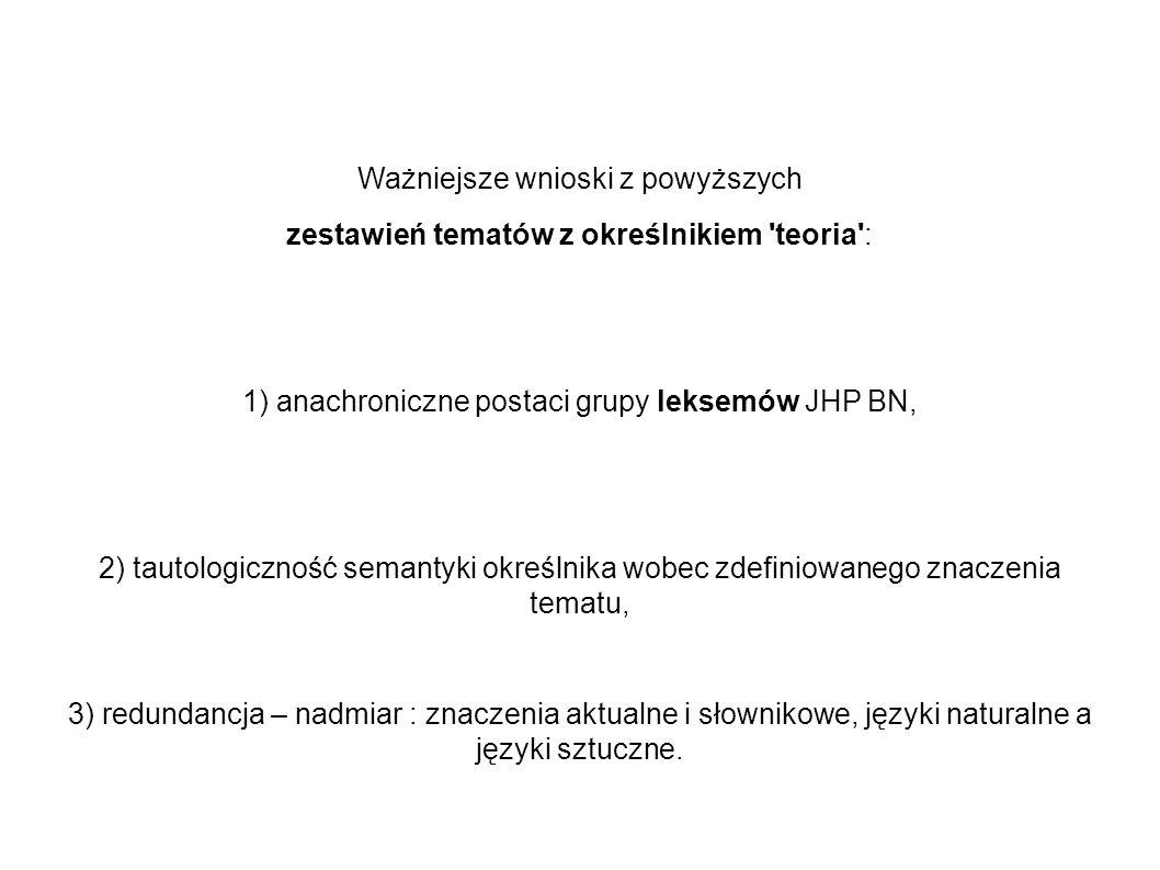Ważniejsze wnioski z powyższych zestawień tematów z określnikiem 'teoria': 1) anachroniczne postaci grupy leksemów JHP BN, 2) tautologiczność semantyk