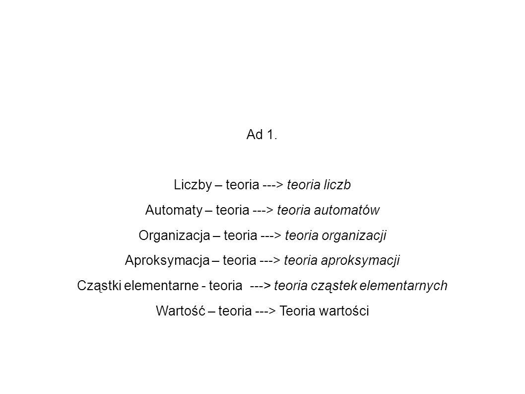 Ad 1. Liczby – teoria ---> teoria liczb Automaty – teoria ---> teoria automatów Organizacja – teoria ---> teoria organizacji Aproksymacja – teoria ---