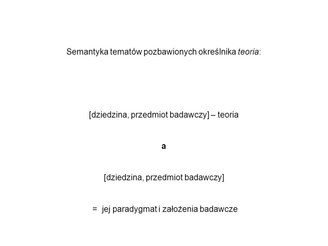 Semantyka tematów pozbawionych określnika teoria: [dziedzina, przedmiot badawczy] – teoria a [dziedzina, przedmiot badawczy] = jej paradygmat i założe