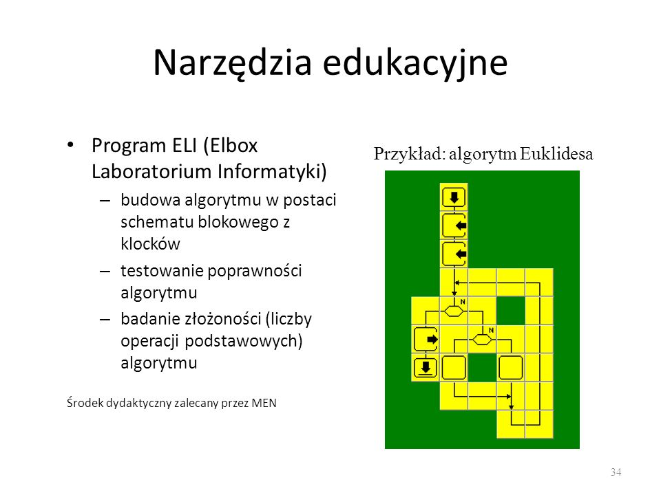 Narzędzia edukacyjne Program ELI (Elbox Laboratorium Informatyki) – budowa algorytmu w postaci schematu blokowego z klocków – testowanie poprawności a
