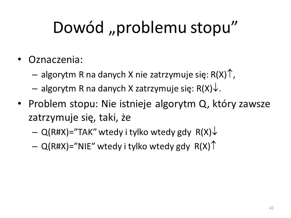Dowód problemu stopu Oznaczenia: – algorytm R na danych X nie zatrzymuje się: R(X), – algorytm R na danych X zatrzymuje się: R(X). Problem stopu: Nie