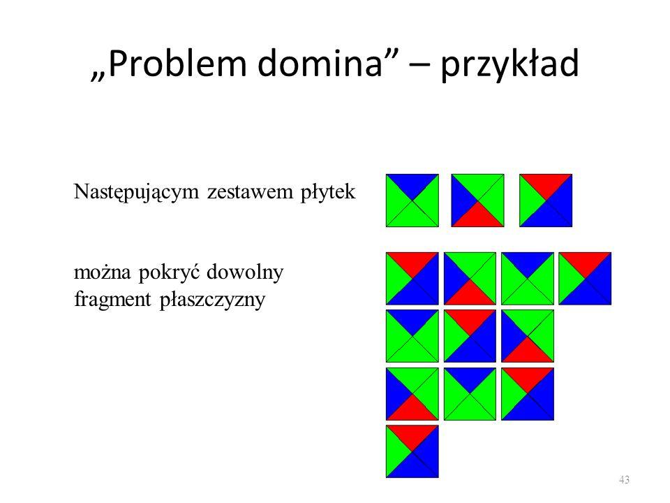Problem domina – przykład 43 Następującym zestawem płytek można pokryć dowolny fragment płaszczyzny