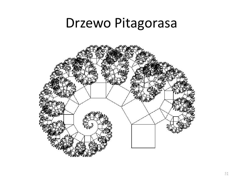 Drzewo Pitagorasa 51
