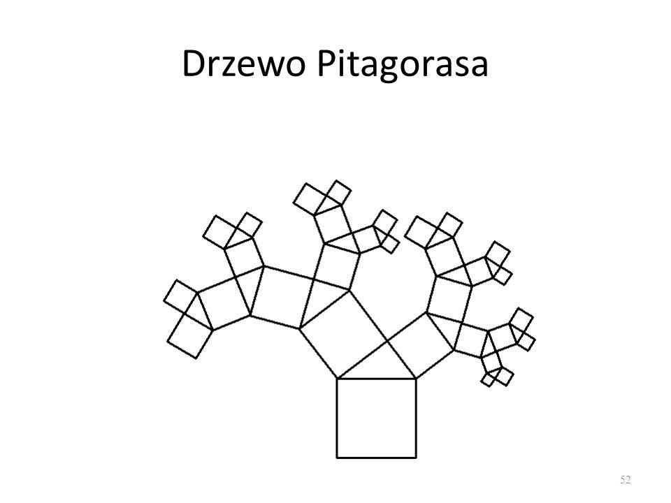 Drzewo Pitagorasa 52