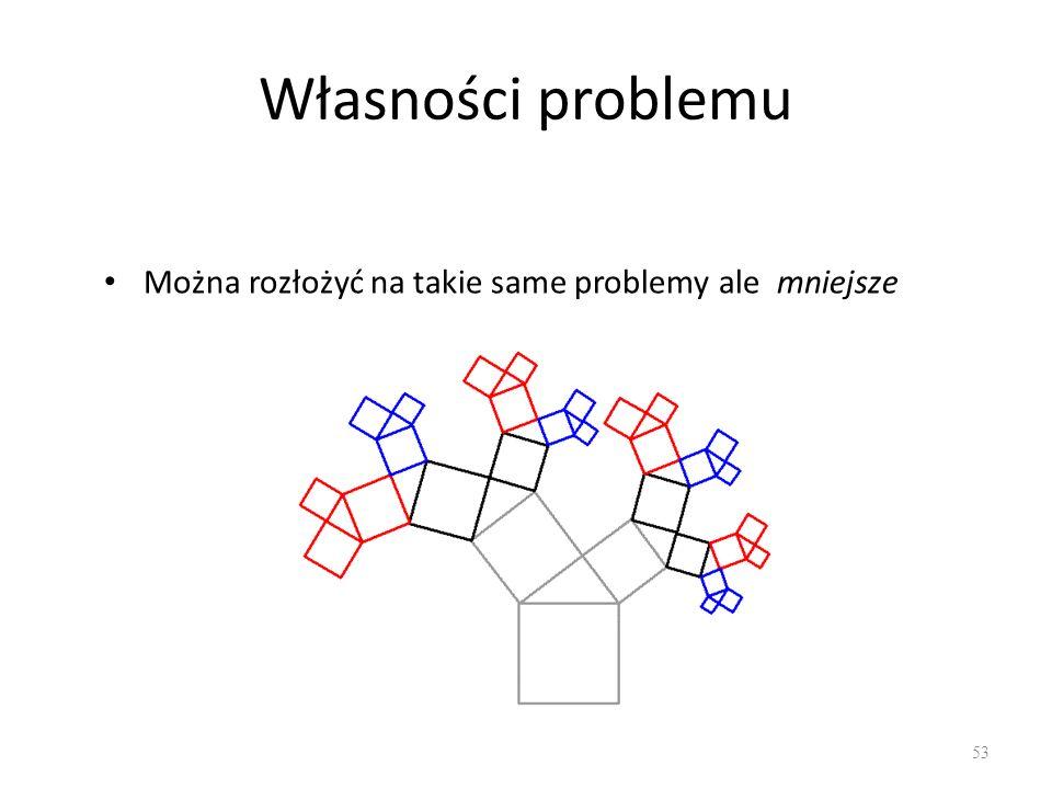 Własności problemu Można rozłożyć na takie same problemy ale mniejsze 53
