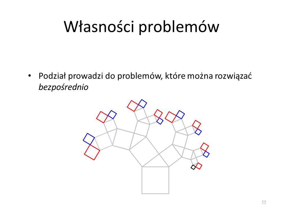 Własności problemów Podział prowadzi do problemów, które można rozwiązać bezpośrednio 55