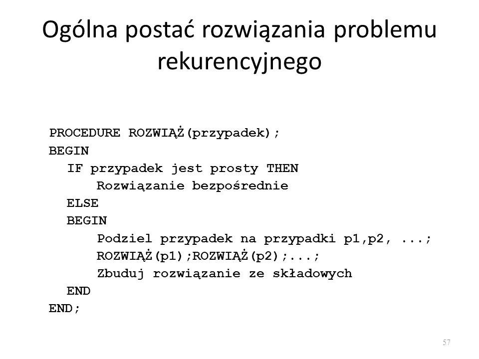 Ogólna postać rozwiązania problemu rekurencyjnego PROCEDURE ROZWIĄŻ(przypadek); BEGIN IF przypadek jest prosty THEN Rozwiązanie bezpośrednie ELSE BEGI