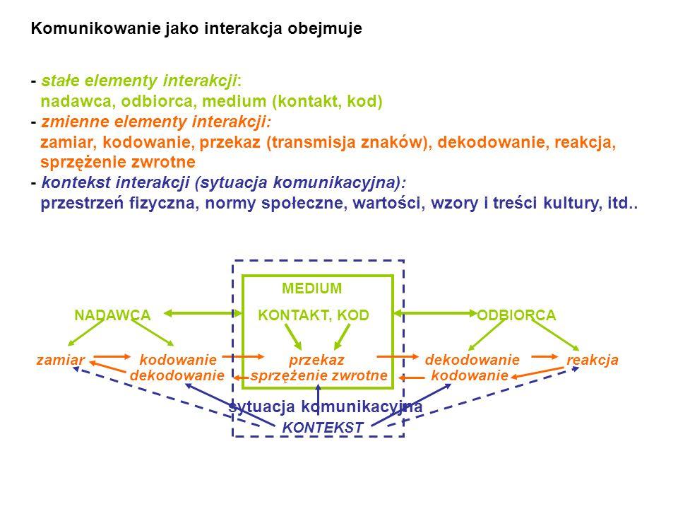 Komunikowanie jako interakcja obejmuje - stałe elementy interakcji: nadawca, odbiorca, medium (kontakt, kod) - zmienne elementy interakcji: zamiar, ko