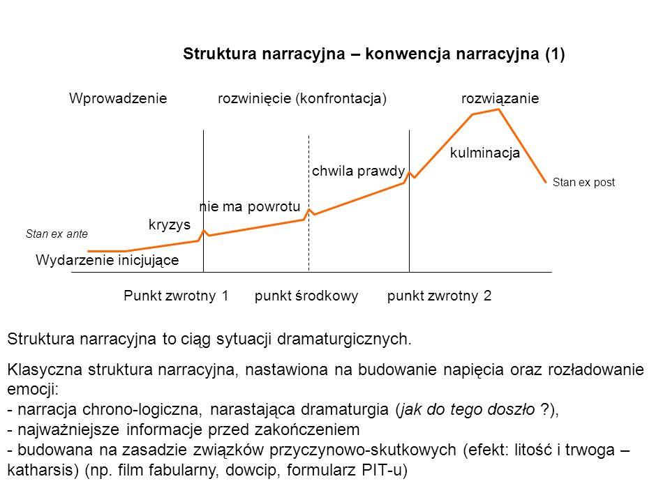 Wprowadzenie rozwinięcie (konfrontacja) rozwiązanie kulminacja chwila prawdy nie ma powrotu kryzys Wydarzenie inicjujące Punkt zwrotny 1 punkt środkow