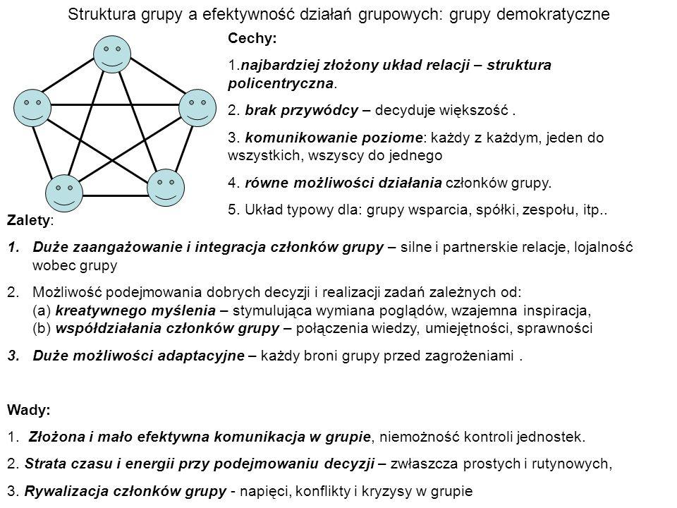 Struktura grupy a efektywność działań grupowych: grupy demokratyczne Cechy: 1.najbardziej złożony układ relacji – struktura policentryczna. 2. brak pr