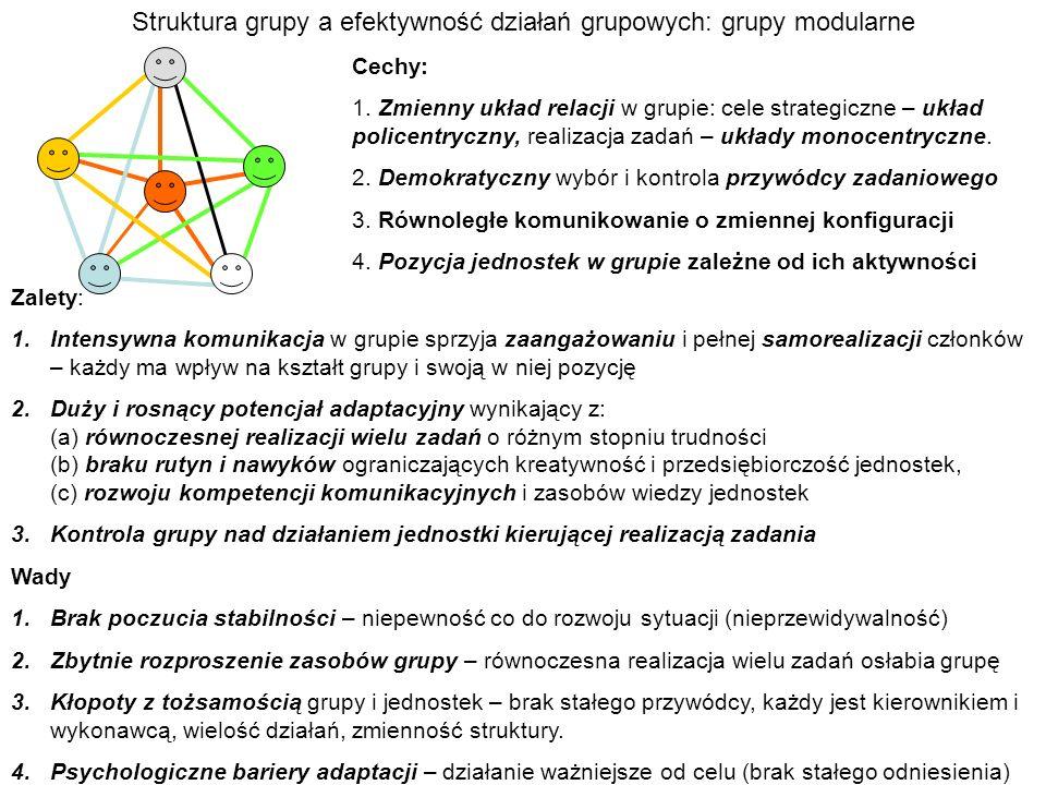 Struktura grupy a efektywność działań grupowych: grupy modularne Cechy: 1. Zmienny układ relacji w grupie: cele strategiczne – układ policentryczny, r