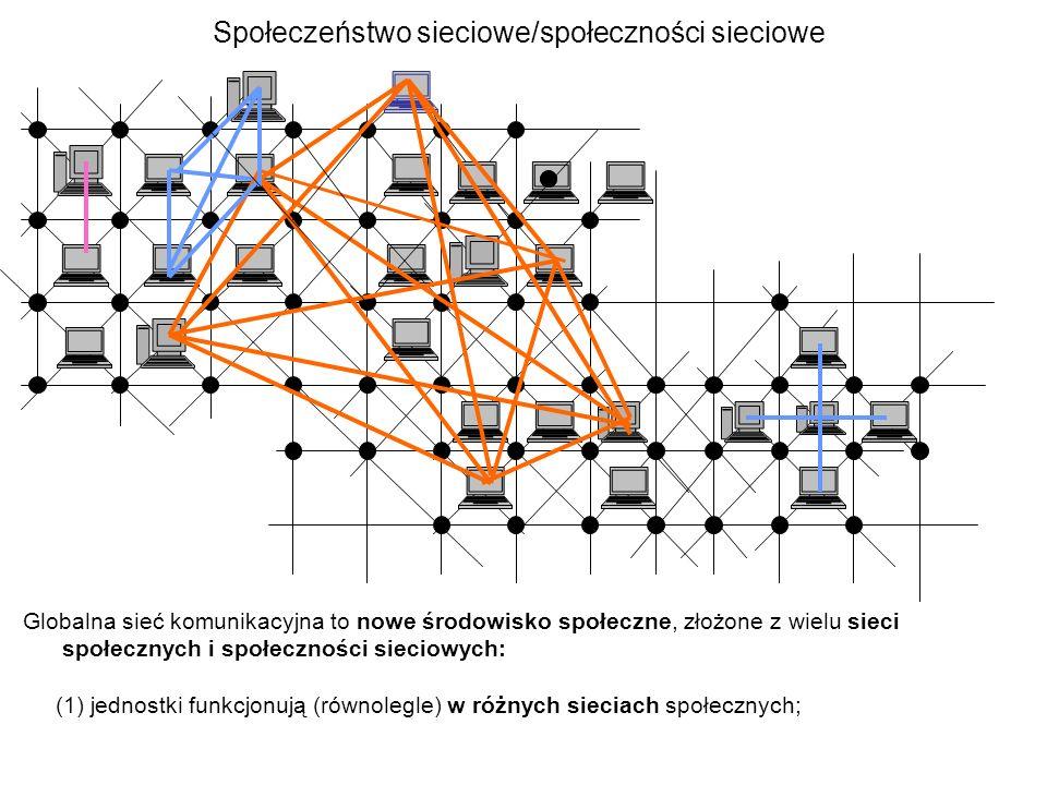 Społeczeństwo sieciowe/społeczności sieciowe Globalna sieć komunikacyjna to nowe środowisko społeczne, złożone z wielu sieci społecznych i społecznośc
