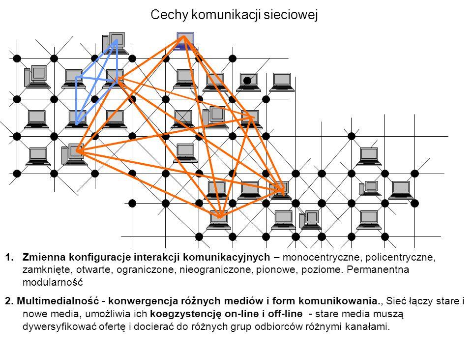 Cechy komunikacji sieciowej 1.Zmienna konfiguracje interakcji komunikacyjnych – monocentryczne, policentryczne, zamknięte, otwarte, ograniczone, nieog