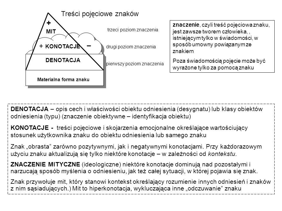 r a m a p r z e k a z u (makrotemat, struktura narracyjna) dyskurs dominujący (hegemoniczny) d2 (ideologia) PLAN WYRAŻANIA dyskursy: 1/12x/d1 - 2/1y/d2 - 3/7z/d3 - 4/4y/d2 - 5/9z/d1 – 6/11y/d3 PLAN TREŚCI Intryga 1/12x – 2/1y – 3/7z – 4/4y – 5/9z – 6/11y Świat zewnętrzny Fabuła 1 – 2 – 3 – 4 – 5 – 6 – 7 – 8 – 9 – 10 – 11 – 12 - 13 (historia) Fabuła/historia – zdarzenia i sytuacje w rzeczywistości zewnętrznej (fikcyjnej lub realnej), o której przekaz opowiada (świat odniesienia) Intryga – zdarzenia świata odniesienia stanowiące elementy konstrukcji świata przedstawionego, wybrane ze względu na temat (x), dramaturgię (y), wartość poznawczą (z), zamierzony efekt, itp.