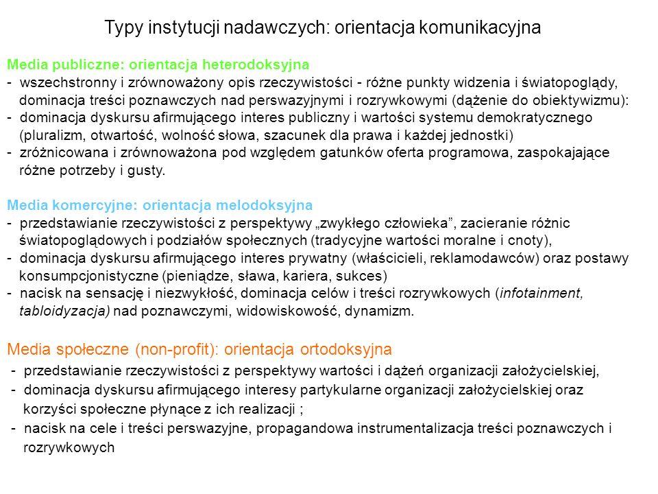Typy instytucji nadawczych: orientacja komunikacyjna Media publiczne: orientacja heterodoksyjna - wszechstronny i zrównoważony opis rzeczywistości - r