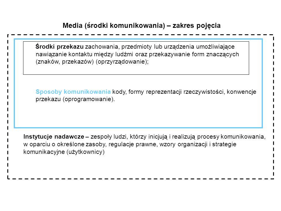 Media (środki komunikowania) – zakres pojęcia Środki przekazu zachowania, przedmioty lub urządzenia umożliwiające nawiązanie kontaktu między ludźmi or