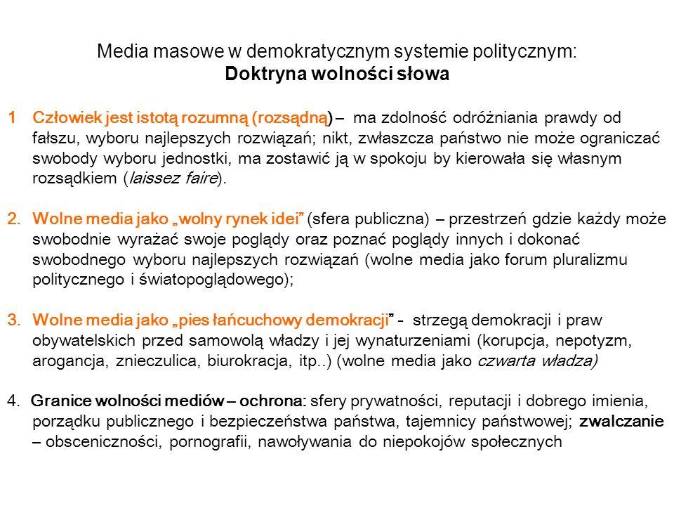 Media masowe w demokratycznym systemie politycznym: Doktryna wolności słowa 1Człowiek jest istotą rozumną (rozsądną) – ma zdolność odróżniania prawdy