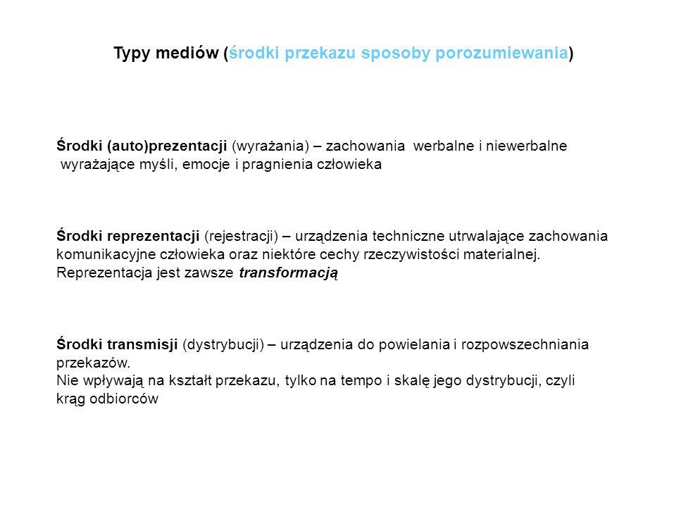 Typy mediów (środki przekazu sposoby porozumiewania) Środki (auto)prezentacji (wyrażania) – zachowania werbalne i niewerbalne wyrażające myśli, emocje