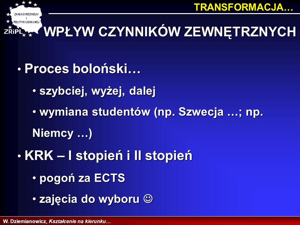 TRANSFORMACJA… W.