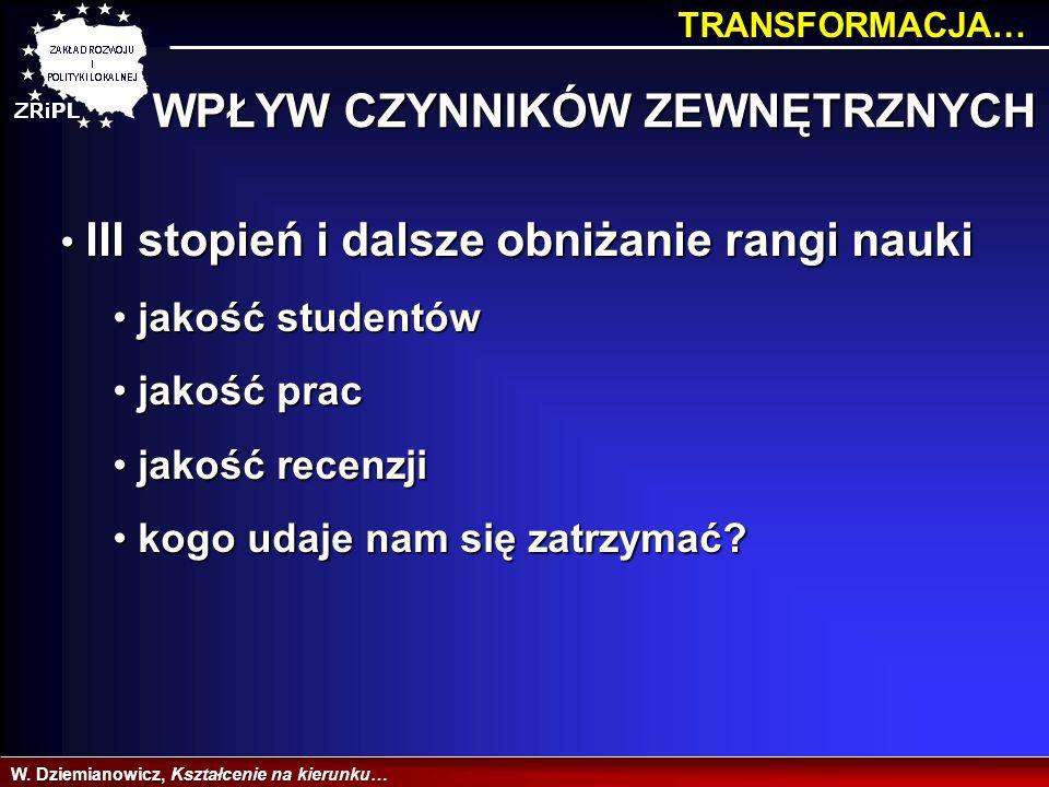 WYZWANIA… W.