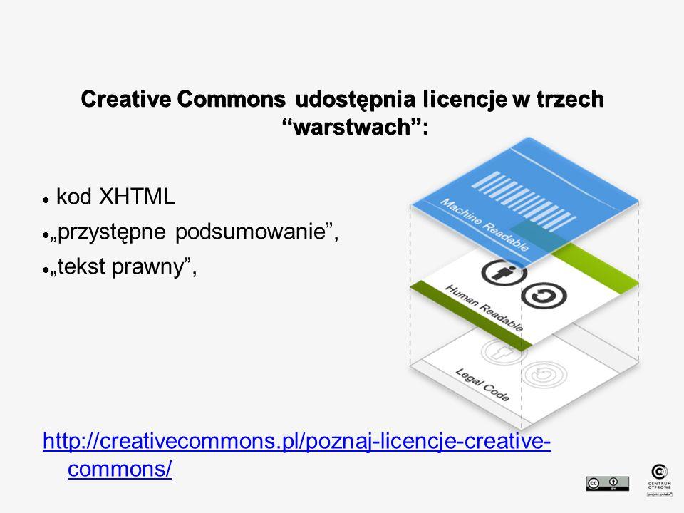 Creative Commons udostępnia licencje w trzech warstwach: kod XHTML przystępne podsumowanie, tekst prawny, http://creativecommons.pl/poznaj-licencje-cr