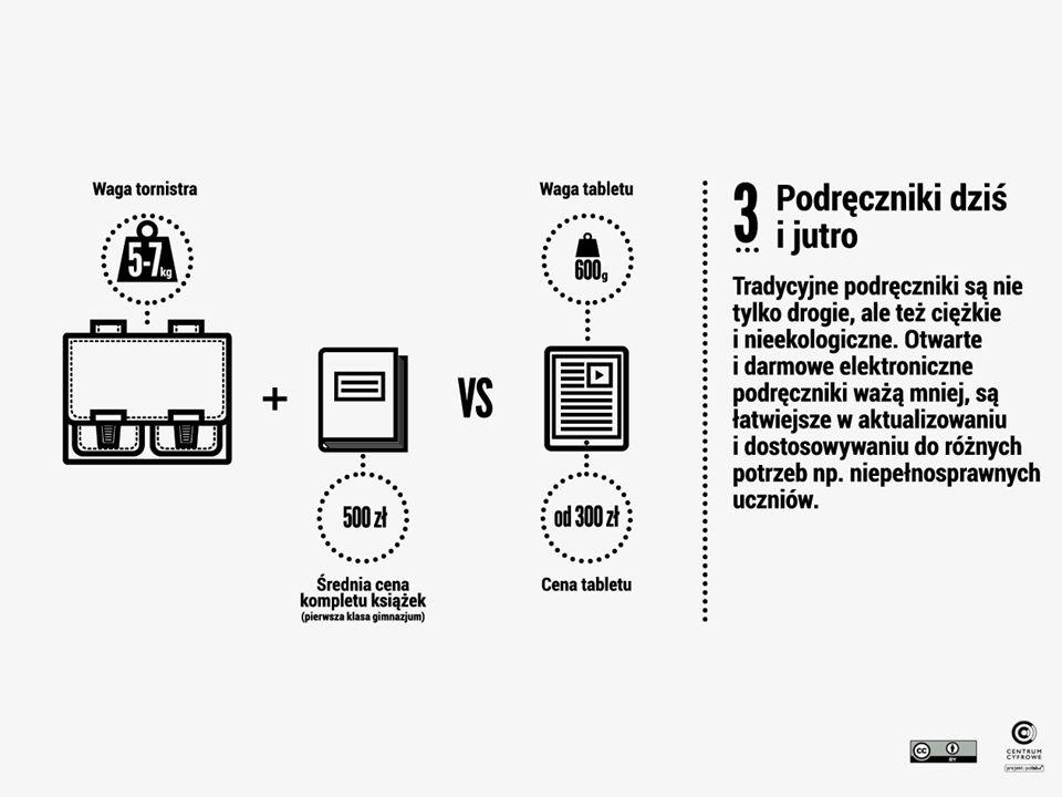 Koalicja Otwartej Edukacji www.koed.org.pl Przewodnik po Otwartych Zasobach Edukacyjnych, wersja 4, wyd.