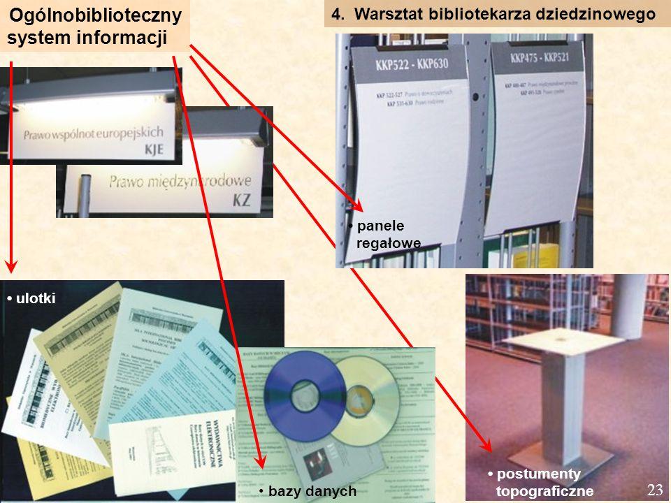 Ogólnobiblioteczny system informacji postumenty topograficzne ulotki 4.