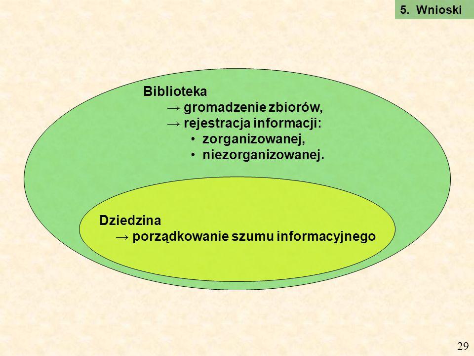 Biblioteka gromadzenie zbiorów, rejestracja informacji: zorganizowanej, niezorganizowanej.