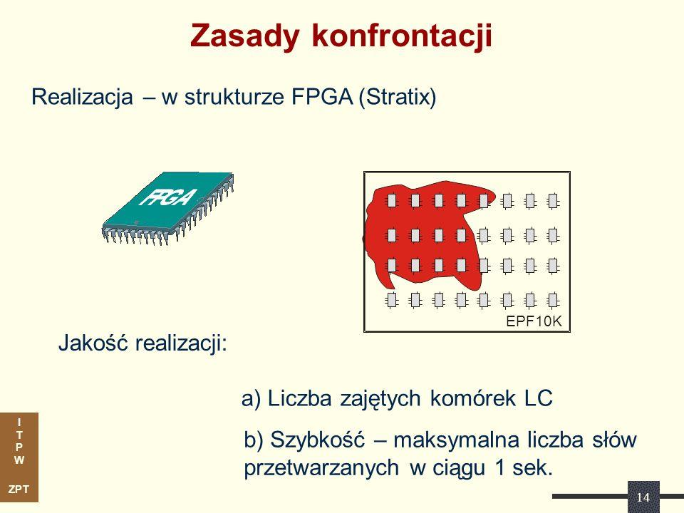 I T P W ZPT Zasady konfrontacji Realizacja – w strukturze FPGA (Stratix) Jakość realizacji: a) Liczba zajętych komórek LC b) Szybkość – maksymalna lic