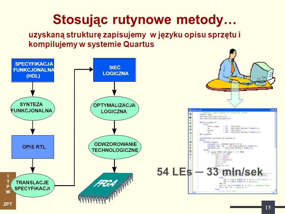 I T P W ZPT Stosując rutynowe metody… SPECYFIKACJA FUNKCJONALNA (HDL) SYNTEZA FUNKCJONALNA OPIS RTL TRANSLACJE SPECYFIKACJI SIEĆ LOGICZNA OPTYMALIZACJ