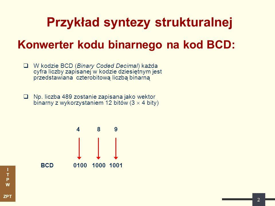 I T P W ZPT 3 Konwerter Bin2BCD BIN/BCD 0 liczby 99 0001101100011011 27 BIN Celem jest pokazanie różnych metod projektowania i wykazanie, że najlepszą realizację uzyskamy stosują zaawansowane procedury syntezy logicznej 27 BCD 0010 01110010 0111