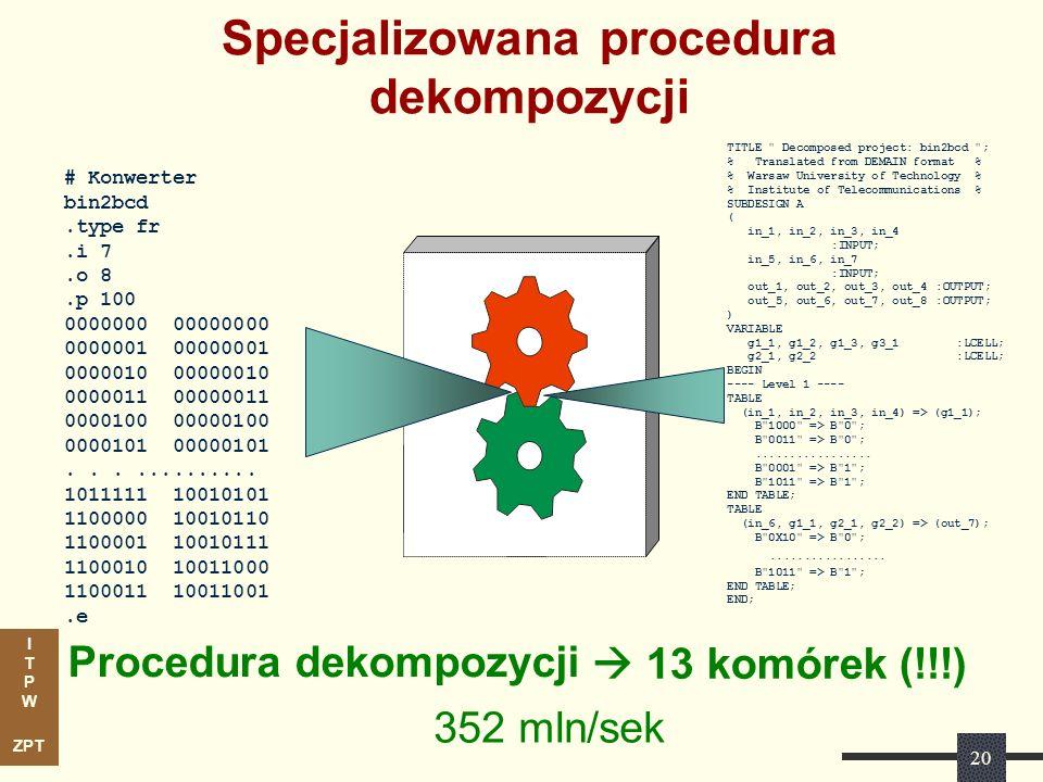 I T P W ZPT Specjalizowana procedura dekompozycji TITLE