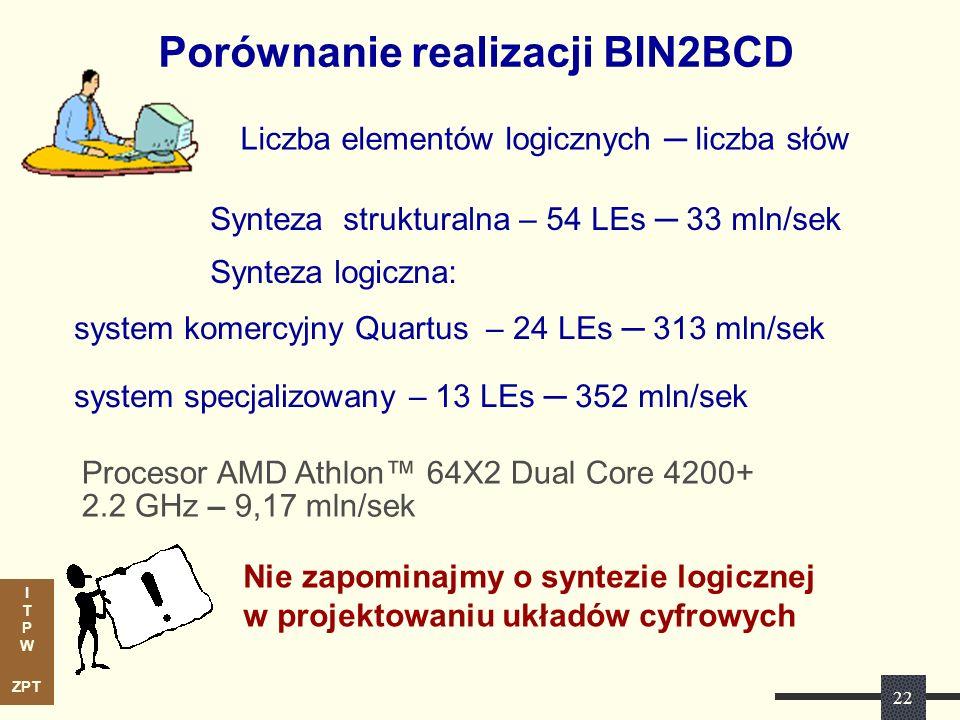 I T P W ZPT Porównanie realizacji BIN2BCD Synteza strukturalna – 54 LEs 33 mln/sek Synteza logiczna: system komercyjny Quartus – 24 LEs 313 mln/sek sy