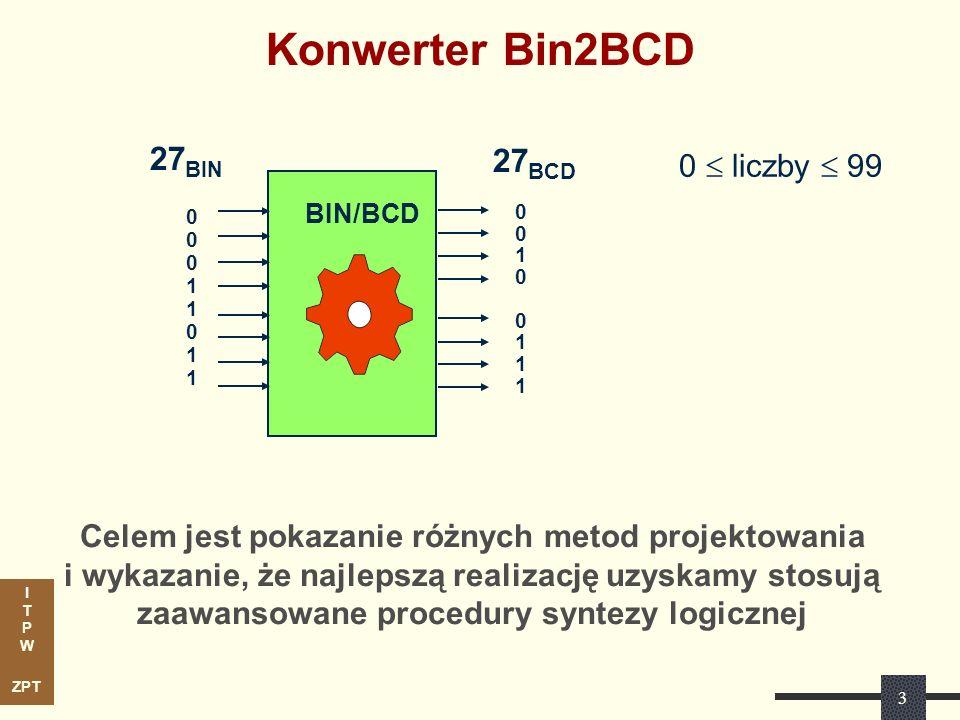 I T P W ZPT 3 Konwerter Bin2BCD BIN/BCD 0 liczby 99 0001101100011011 27 BIN Celem jest pokazanie różnych metod projektowania i wykazanie, że najlepszą