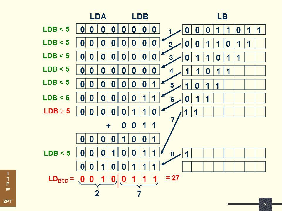 I T P W ZPT 6 Algorytm konwersji z kodu BIN na BCD KONIEC LOAD (LB) LDA := 0 LDB := 0 LK := 8 LDB 5 LDB := LDB + 3 LDA := LDA + 3 LDA 5 START LDA := SHL(LDA,LDB 3 ) LDB := SHL(LDB,LB 7 ) LB := SHL(LB) LK := DEC(LK) LD := LDA LDB LK = 0 NIE TAK NIE TAK Liczba konwertowana zapisana jest w postaci binarnej Przekształcenie polega na wykonaniu określonej liczby prostych operacji Wykorzystuje proste operacje na liczbach binarnych: przesunięcie w lewo, zwiększenie o 3, porównanie ze stałą.