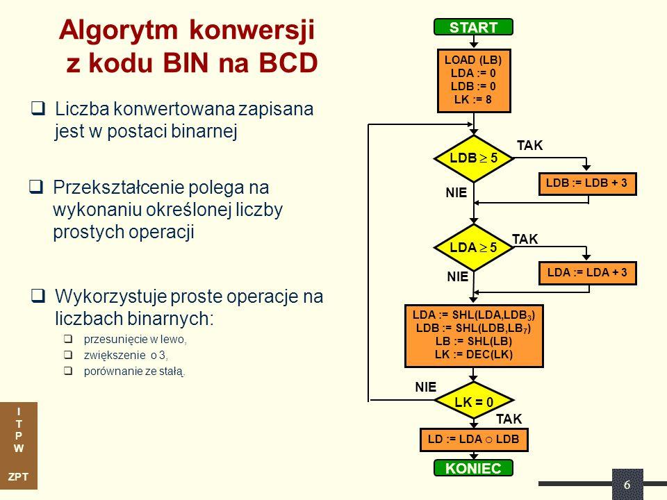 I T P W ZPT 6 Algorytm konwersji z kodu BIN na BCD KONIEC LOAD (LB) LDA := 0 LDB := 0 LK := 8 LDB 5 LDB := LDB + 3 LDA := LDA + 3 LDA 5 START LDA := S
