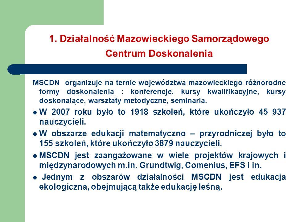 1. Działalność Mazowieckiego Samorządowego Centrum Doskonalenia MSCDN organizuje na ternie województwa mazowieckiego różnorodne formy doskonalenia : k