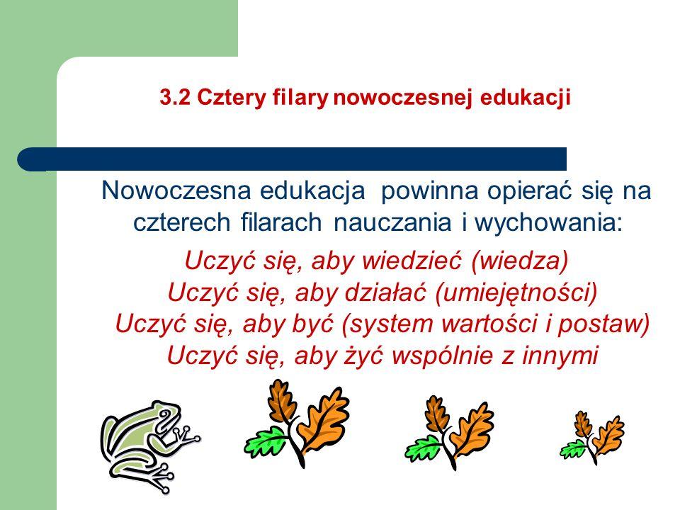 3.2 Cztery filary nowoczesnej edukacji Nowoczesna edukacja powinna opierać się na czterech filarach nauczania i wychowania: Uczyć się, aby wiedzieć (w