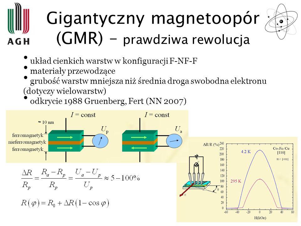 Gigantyczny magnetoopór (GMR) – prawdziwa rewolucja układ cienkich warstw w konfiguracji F-NF-F materiały przewodzące grubość warstw mniejsza niż śred